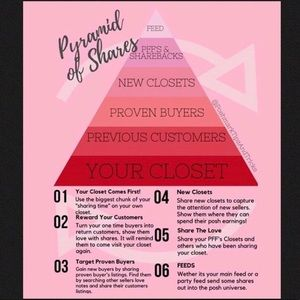 Accessories - Poshmark Pyramid of Shares